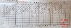 Score